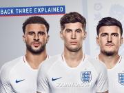 打破传统的三中卫,英格兰迎来突破的关键之匙
