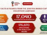 世界杯数据总结:大数据面前,谁才是真正的王者?