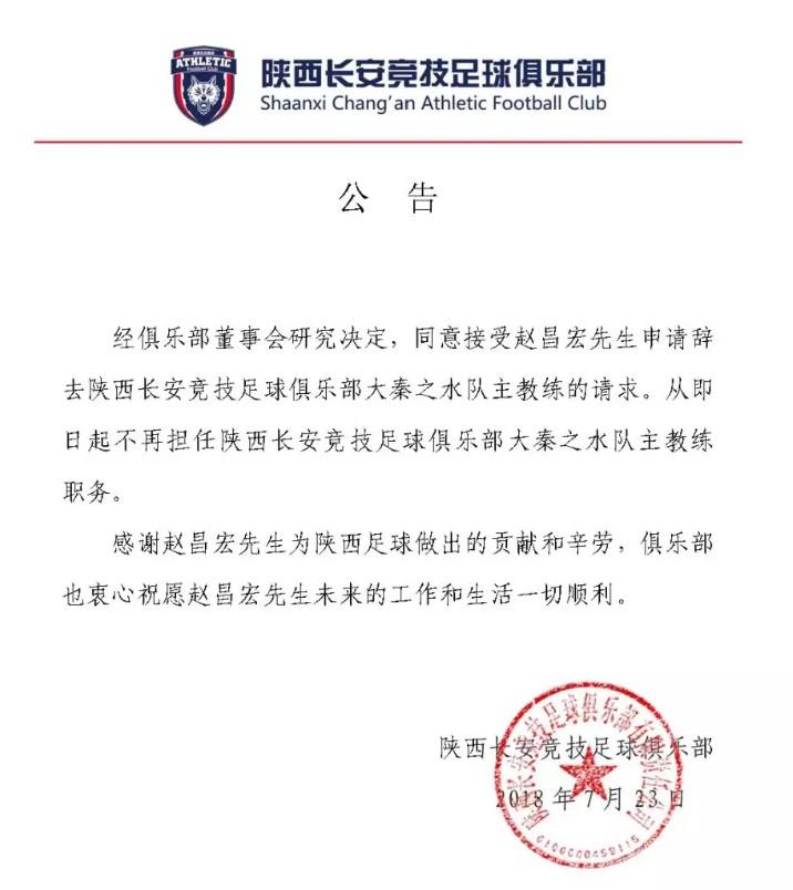 官方:赵昌宏辞去陕西帅位;谢育新担任球队主