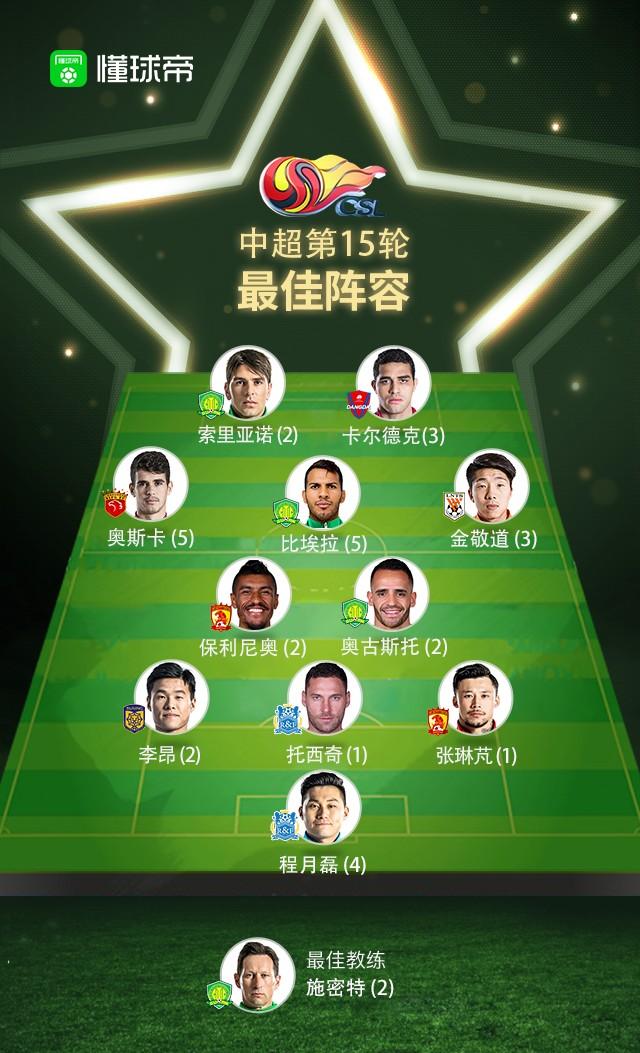中超第15轮最佳阵容:国安三外援