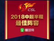 2018赛季中超半程最佳阵容:国安三将入选,核武7领衔锋线