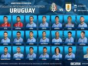 乌拉圭名单:皇马巴尔韦德入选