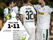 德国杯,门兴11-1狂胜低级别队