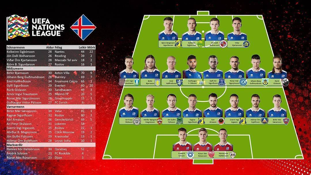 冰岛大名单:西于尔兹松领衔