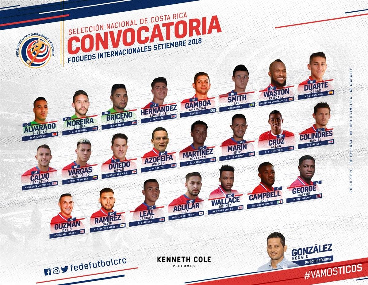 哥斯达黎加名单:纳瓦斯未入选
