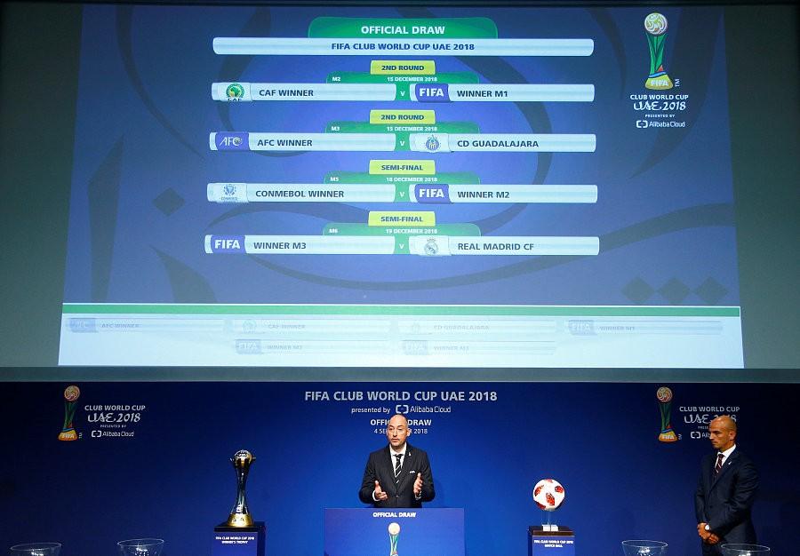 世俱杯抽签:亚冠冠军有机会遇皇