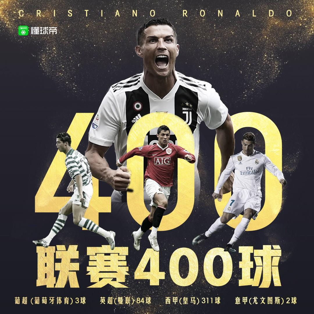 了不起的克里斯蒂亚诺!C罗联赛400球成就达成!