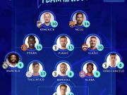 欧冠周最佳阵容:梅西、博格巴领衔,尤文图斯4将入选