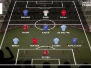 马卡报评五大联赛全明星阵容,你支持哪一队?