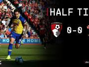 半场战报:伯恩茅斯0-0南安普顿