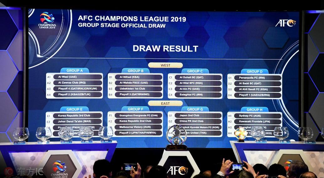 亚冠小组赛赛程出炉小组赛正赛明年3月4日开战